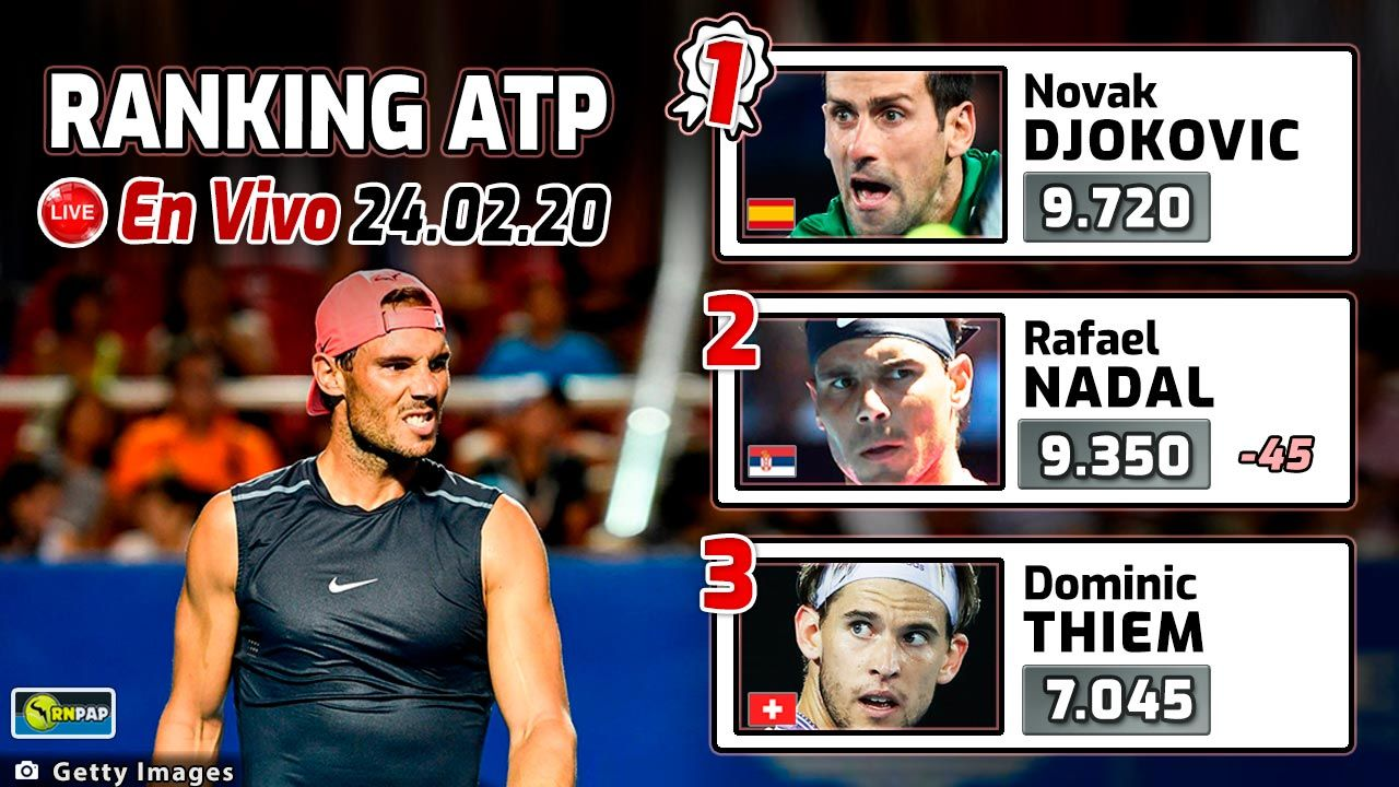 Ranking ATP: podría haber un relevo de Nro. 1 esta semana