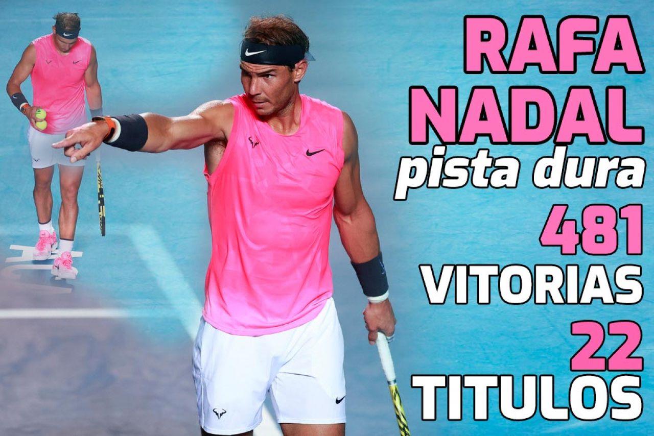 Rafa Nadal ya iguala en pista dura a leyendas como McEnroe o Edberg